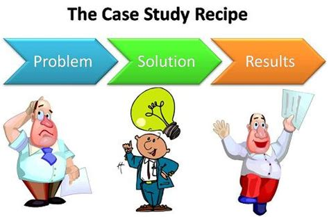 Insurance essay business studies